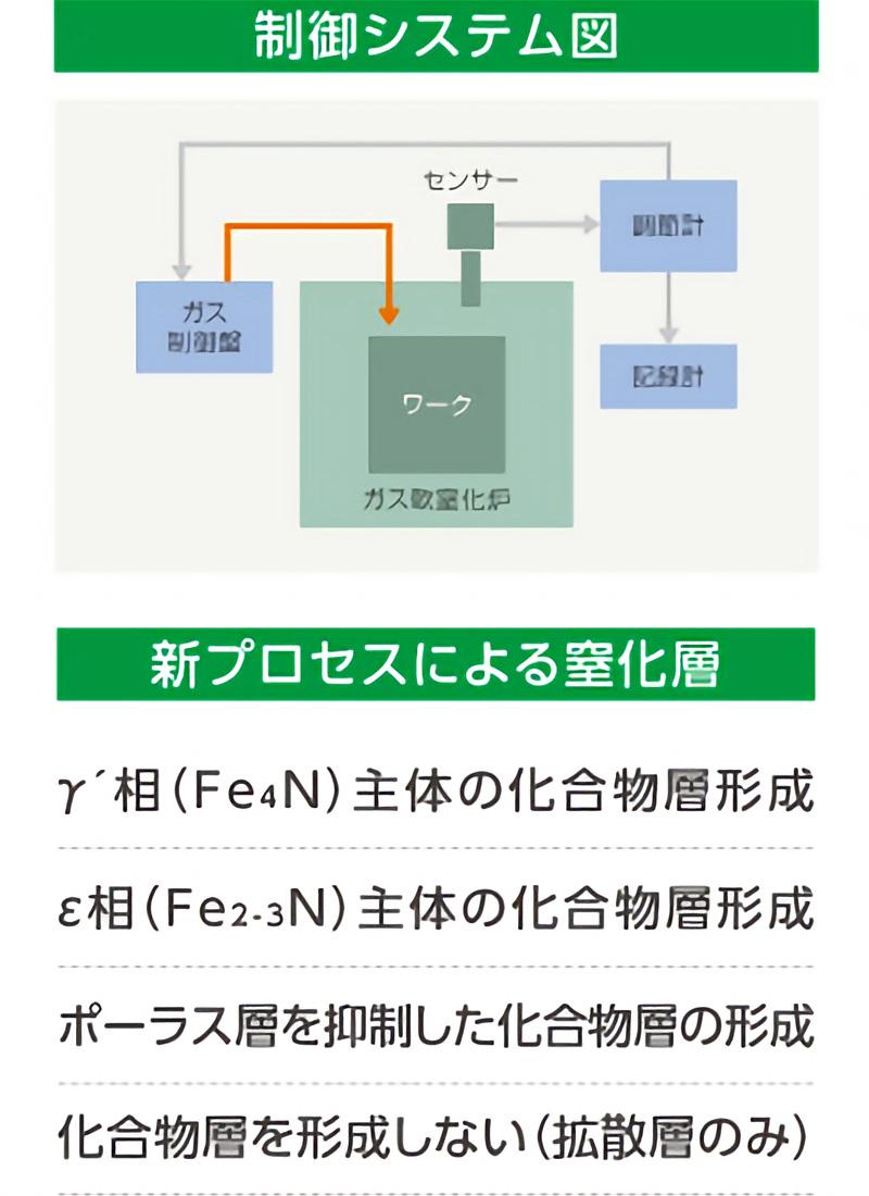 制御システム図